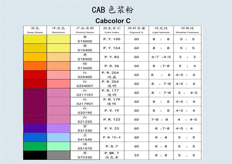 CAB色浆粉