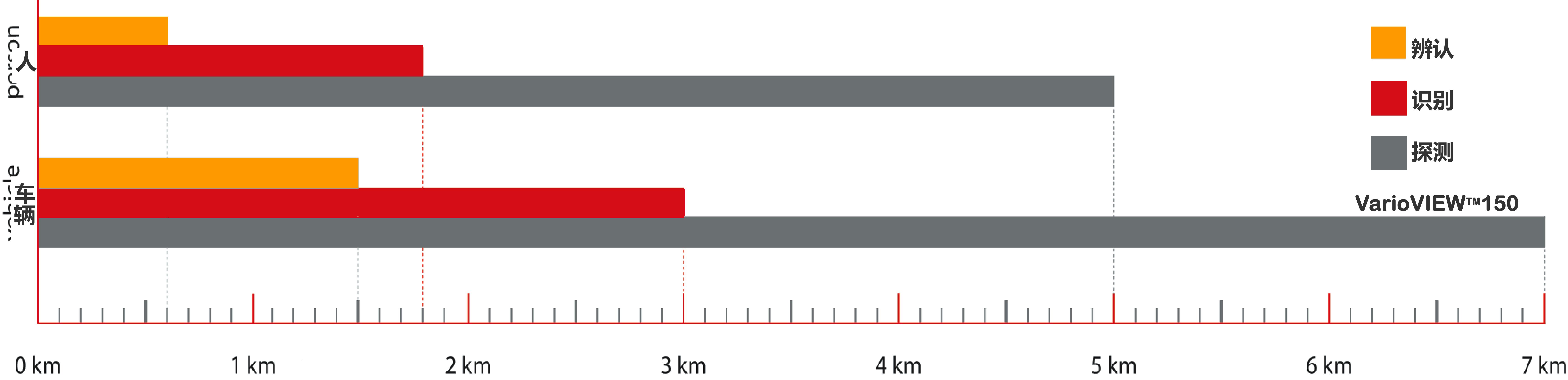 varioview安防用红外热像仪在巴黎国际军警装备展上成功展出-北京雅世恒源科技发展有限公司