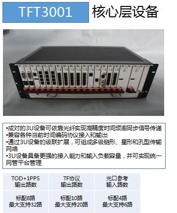时间传递设备TFT3001