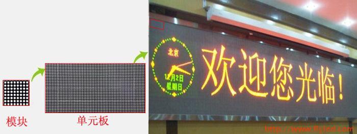 室内Φ3.75双色led显示屏介绍