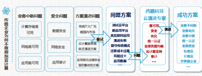 http://img.wezhan.cn/content/sitefiles/36125/images/6388868_image011.png