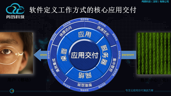 http://img.wezhan.cn/content/sitefiles/36125/images/6388873_image014.png