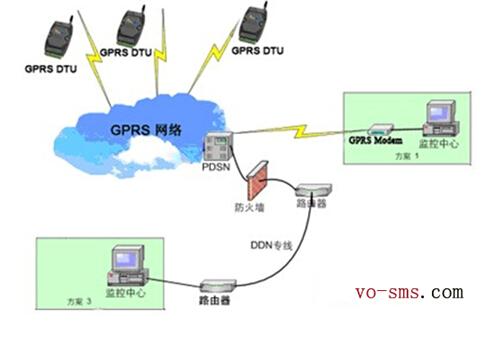 pdp光伏电站设计平台