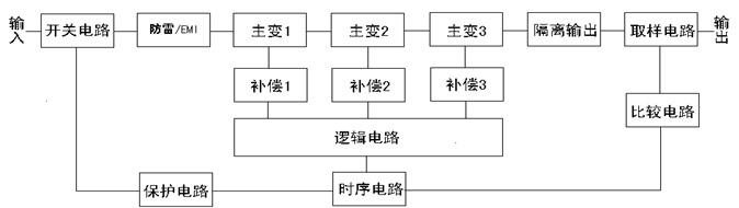 电路方框图