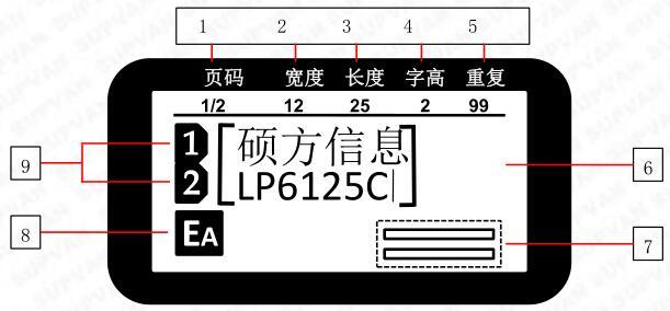 硕方标签机设置