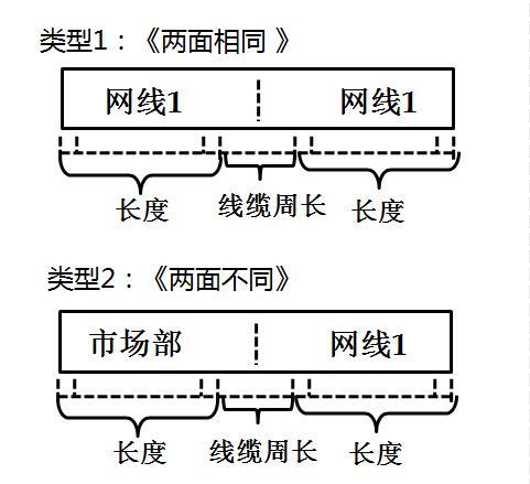 线缆标签机排版
