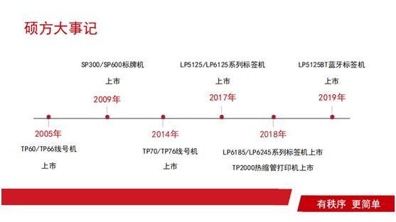硕方厂家亮相第十二届国际物联网展