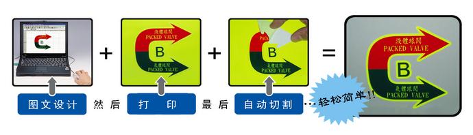 彩色标签刻印机LCP8150刻印流程图