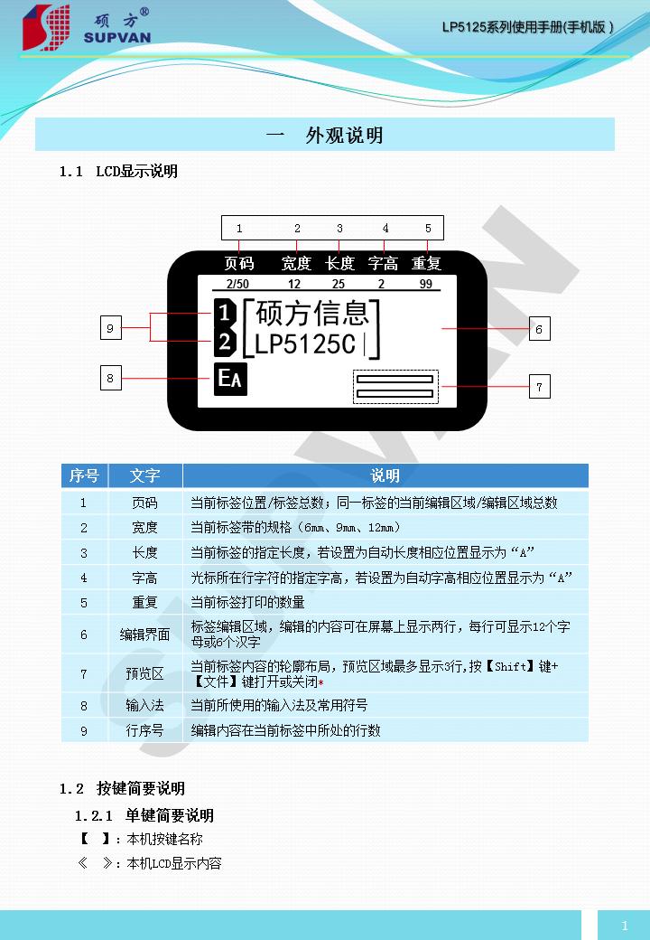 硕方LP5125系列标签机快速使用说明