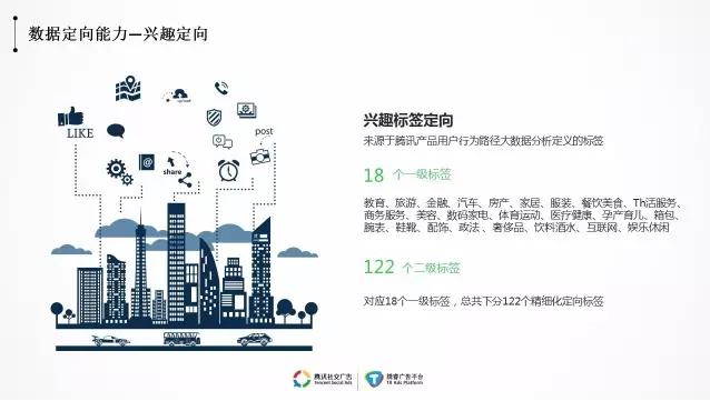 郑州微信朋友圈广告投放