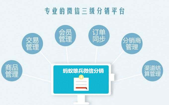 昆明微信分銷系統開發