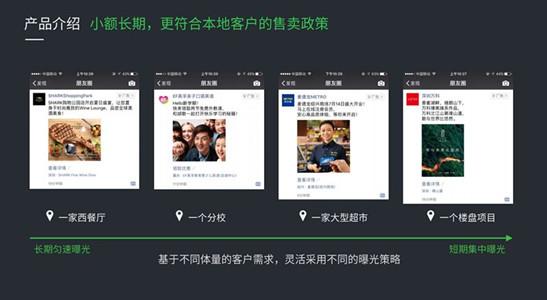 微信朋友圈广告投放