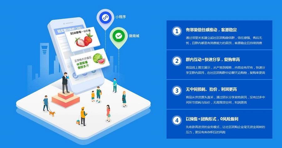 曲靖社区团购系统开发
