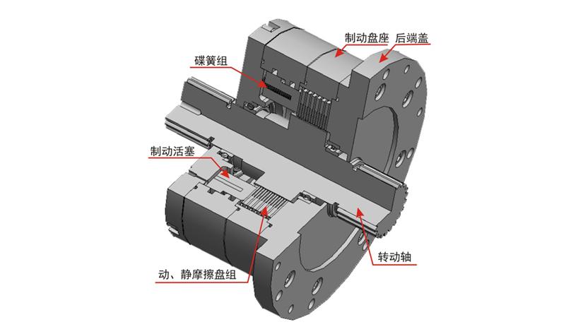 湿式多盘制动器在新型智能跨运车上的应用