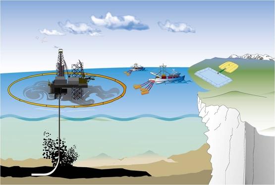钻井平台石油泄漏应急预案-北京四海富通能源科技有限