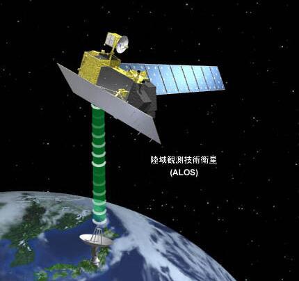 ALOS-1卫星影像数据