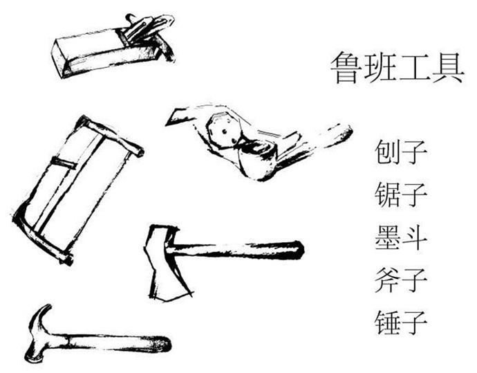 又如墨斗,伞,锯子,刨子,钻子等,传说均是鲁班发明的.