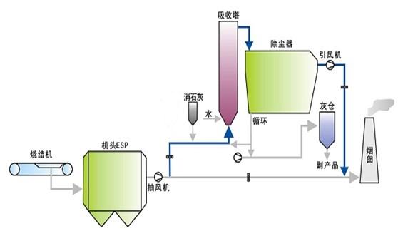 能源与环保工程-中钢集团工程设计研究院有限公司