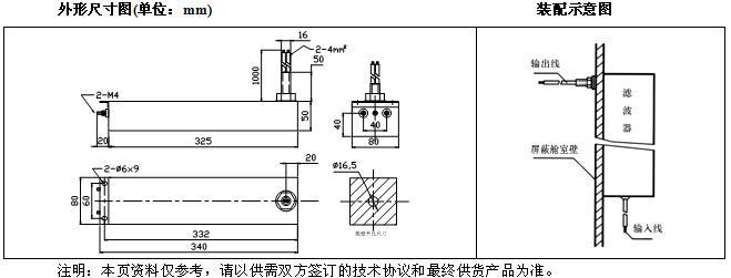 电磁屏蔽方舱专用信号滤波器