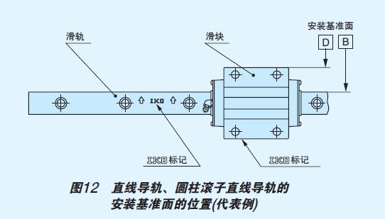 将滑轨对接使用时的安装步骤 将几根滑轨对接起来使用时,必须指定特别配置的对接滑轨(非兼容规格、辅助标记/A)或对接规格滑轨 (自由组合规格、辅助标记/T)。 如图42所示,对接滑轨的端部上表面标有对接标记。对接安装滑轨的一般步骤如下所示。
