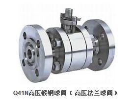 Q41N/Q61N高壓鍛鋼球閥