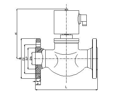 ZBSF系列電磁閥
