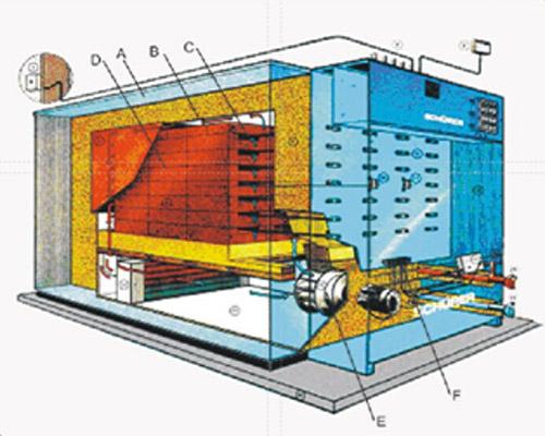 蓄热电锅炉在高寒地区采暖应用的探讨