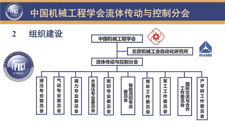 中国机械工程学会流体传动与控制分会-中文2020_页面_05