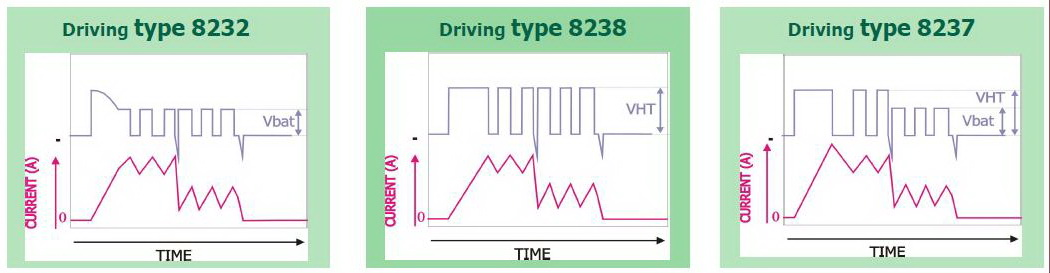 efs8532电磁型共轨喷油器及单体泵电磁阀通用驱动装置