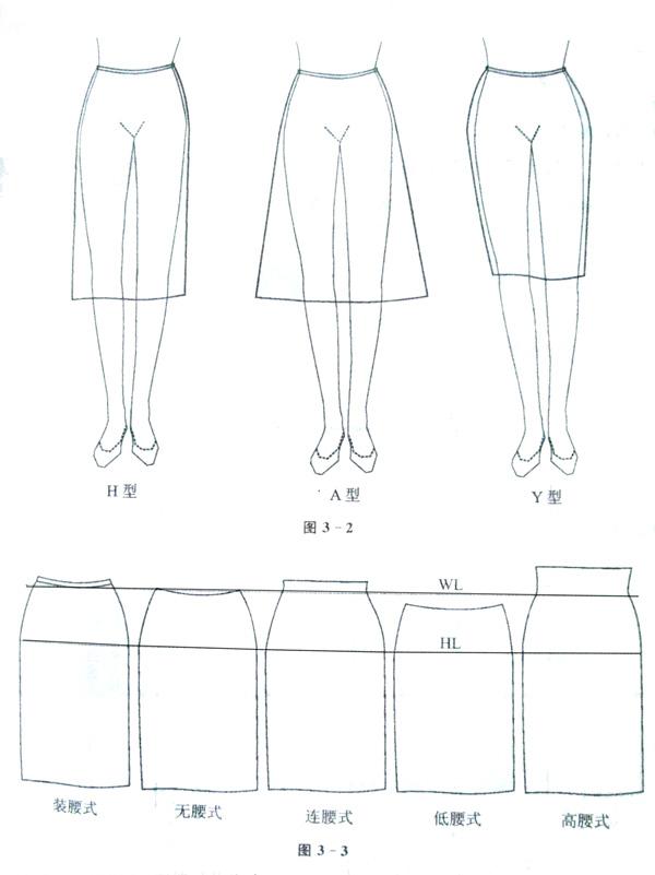 长裙款式图手绘