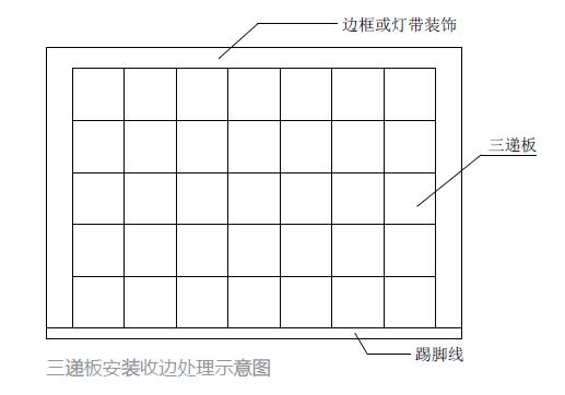 三维板安装技巧