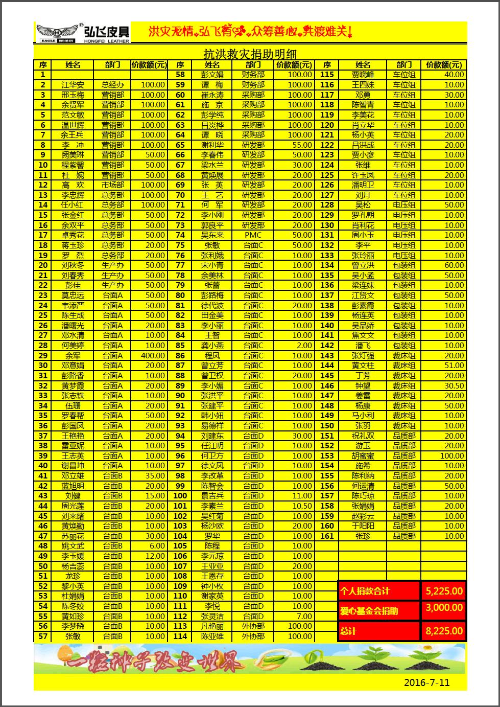 澳门新葡京赌场880011