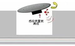 CWSN城市智慧井盖云监测智慧市政物联网系统