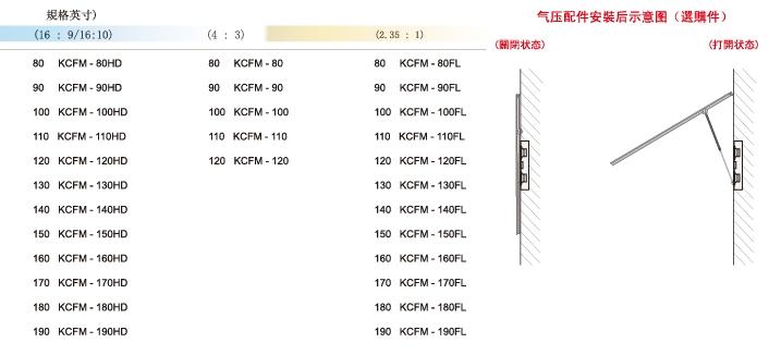 时尚系列 Stylist KC FM-TA/TB/TS