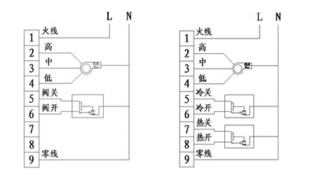 mstc6风机盘管温控器
