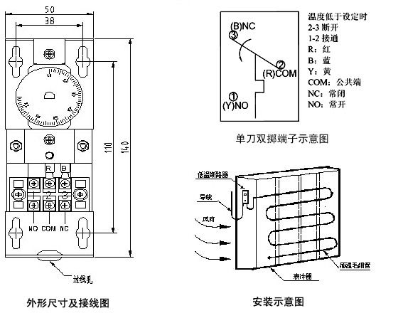 MSA-11D防冻开关安装说明: 将控制器安装于被控制环境的平均温度的墙面上。不要安装在有意外温度影响的冷、热源附近。不要安装在露天墙壁上或者能使感温毛细管超过80的环境中。A11D可以安装在线槽内或者通过后盖上的安装孔用螺钉固定在平面上。 不可将控制器的感温毛细管弄扁或形成死弯。毛细管凹陷会改变原来的标定结果,会使动作温度低于刻度盘设定值。(见下图) 注意:在凸凹不平的墙面上安装时,只用顶部的两个安装孔固定。一旦在凸凹不平的墙面安装而用了四个安装孔固定,这很可能导致壳体变形从而影响标定值和动作。 MSA