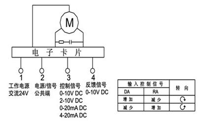 msrd03智能型风阀驱动器接线示意图