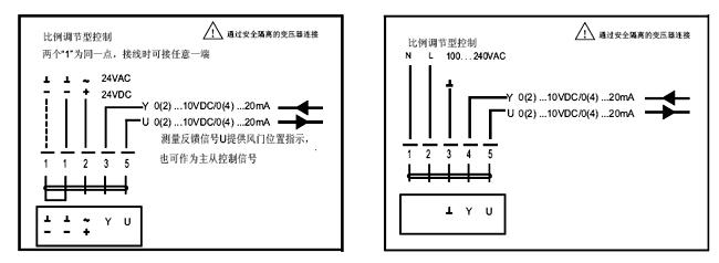 m5nm开关量/模拟量风阀驱动器(直流无刷)