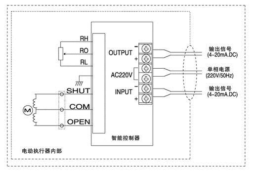 说明:电源可选av220v,ac110v,ac24v,dc24v,订货时请根据实