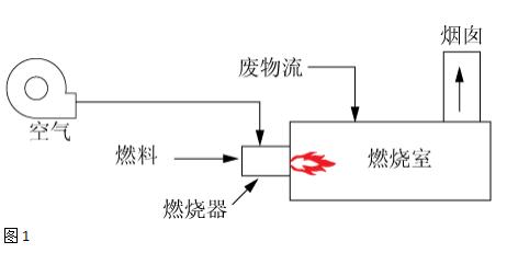 废气阀工作电路图