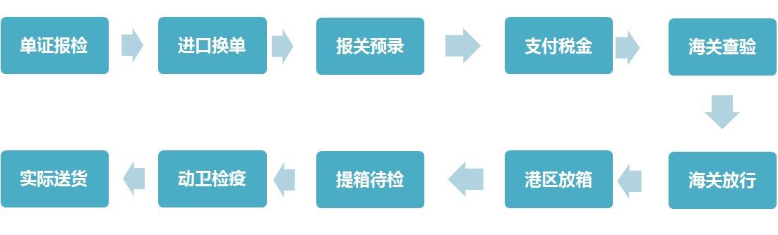 vip808.com