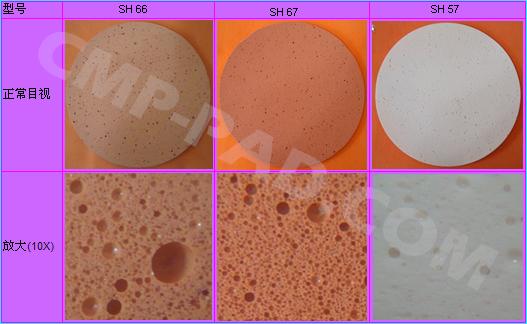 聚氨酯抛光垫、氧化铈抛光皮