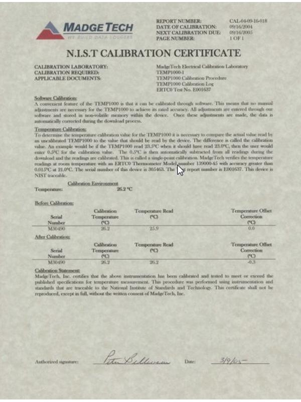 美國NIST認證