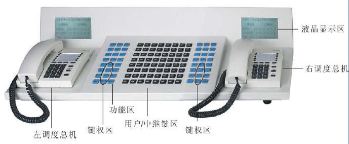 JSY2000-06M/SOC8000调度台图