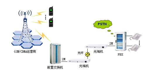 手机虚拟网方案