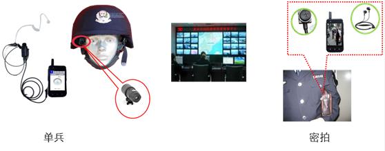 移动视频指挥调度系统