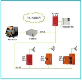 DDD-17F數字抗噪聲廣播呼叫系統(火電)