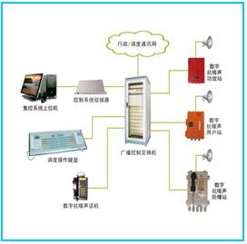 DDD-17E數字抗噪聲廣播呼叫系統(選煤)