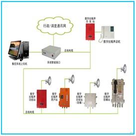 DDD-17F數字抗噪聲廣播呼叫系統(選煤)