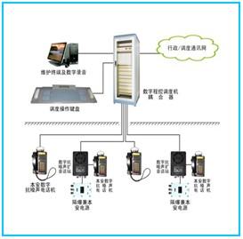DDD-17C數字程控調度通訊系統